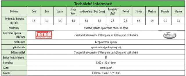 befag_technicky_list_640