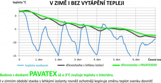 graf_v_lt_640