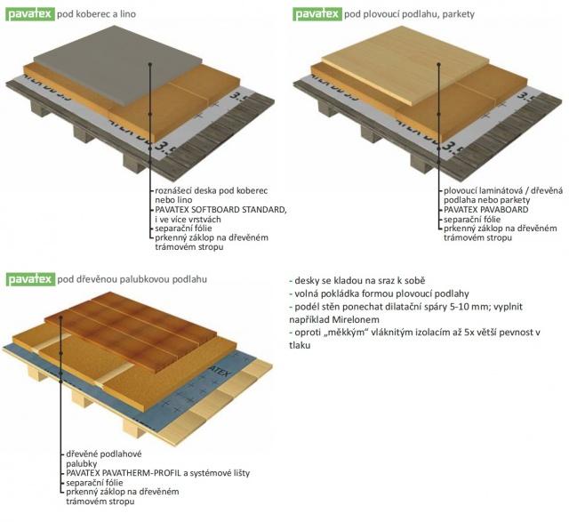 podlaha_standard_640